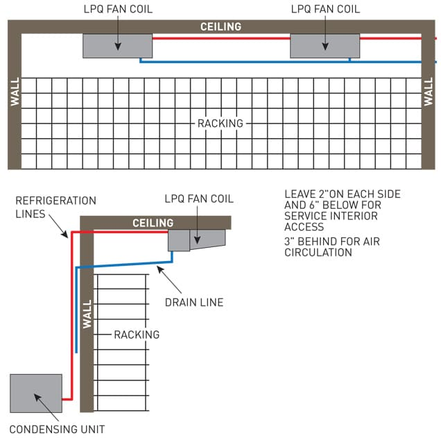 reliable wine cellar cooling solutions by us cellar systems and lpq series wine cellar refrigeration twin evaporator typical installation diagram