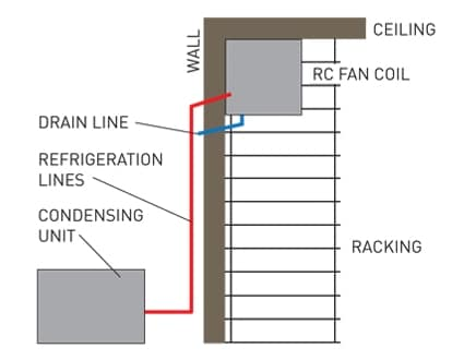 reliable wine cellar cooling solutions by us cellar systems and rm series condensing wine refrigeration unit wiring diagram